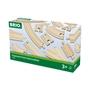 BRIO, Rail & Road 33402 Påbyggnadssats spår & växlar