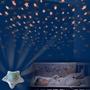 Pabobo - Dynamisk Projektor